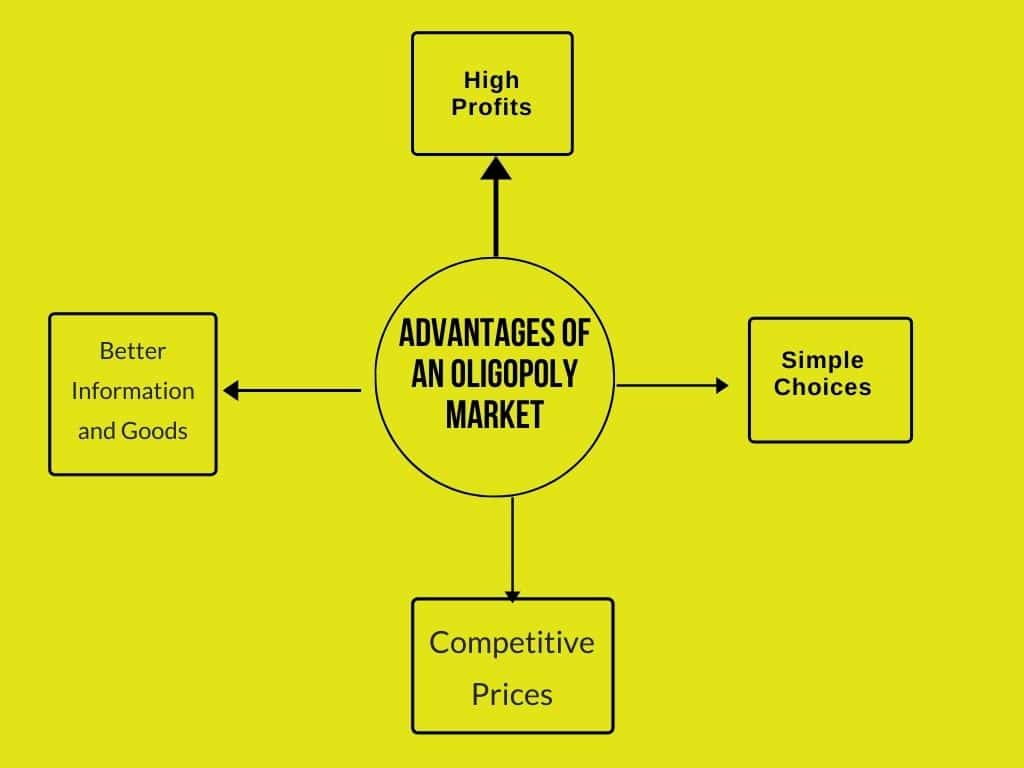 Advantages of an Oligopoly