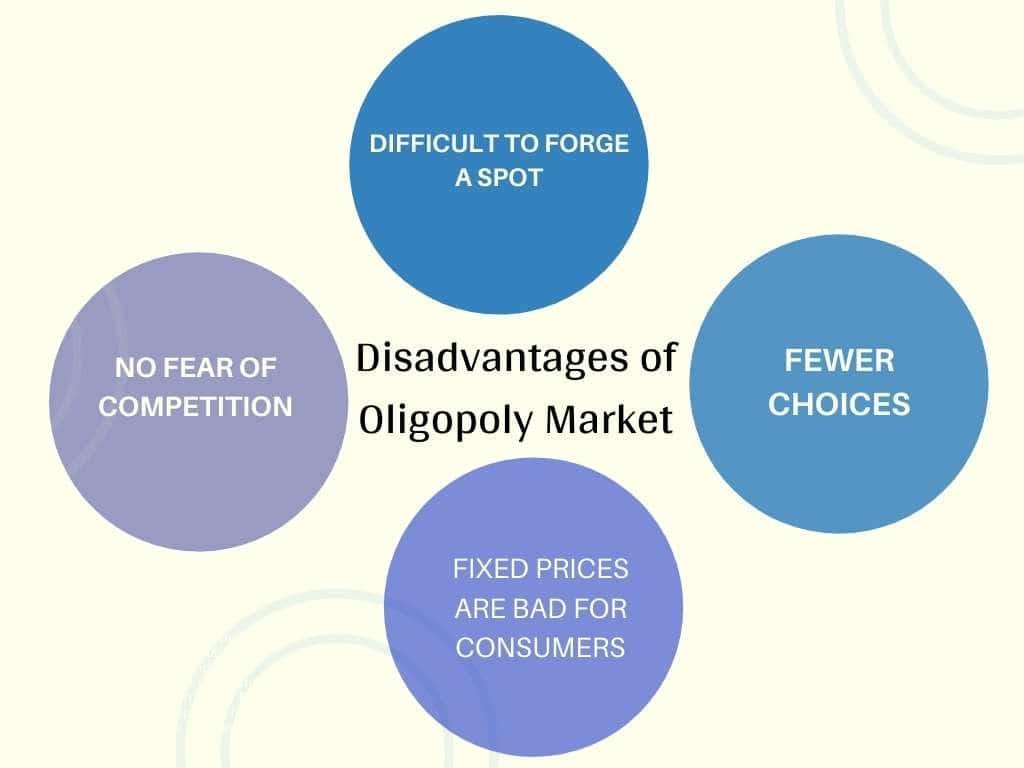 Disadvantages of Oligopoly Market