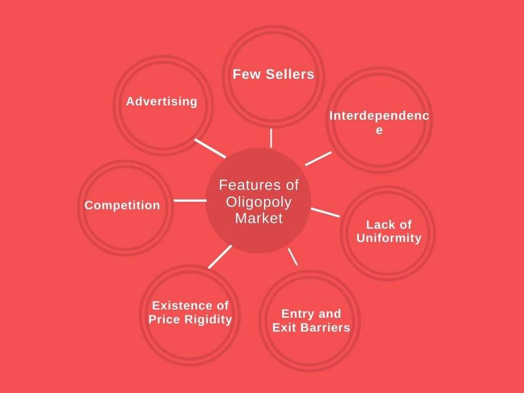 Features of Oligopoly Market