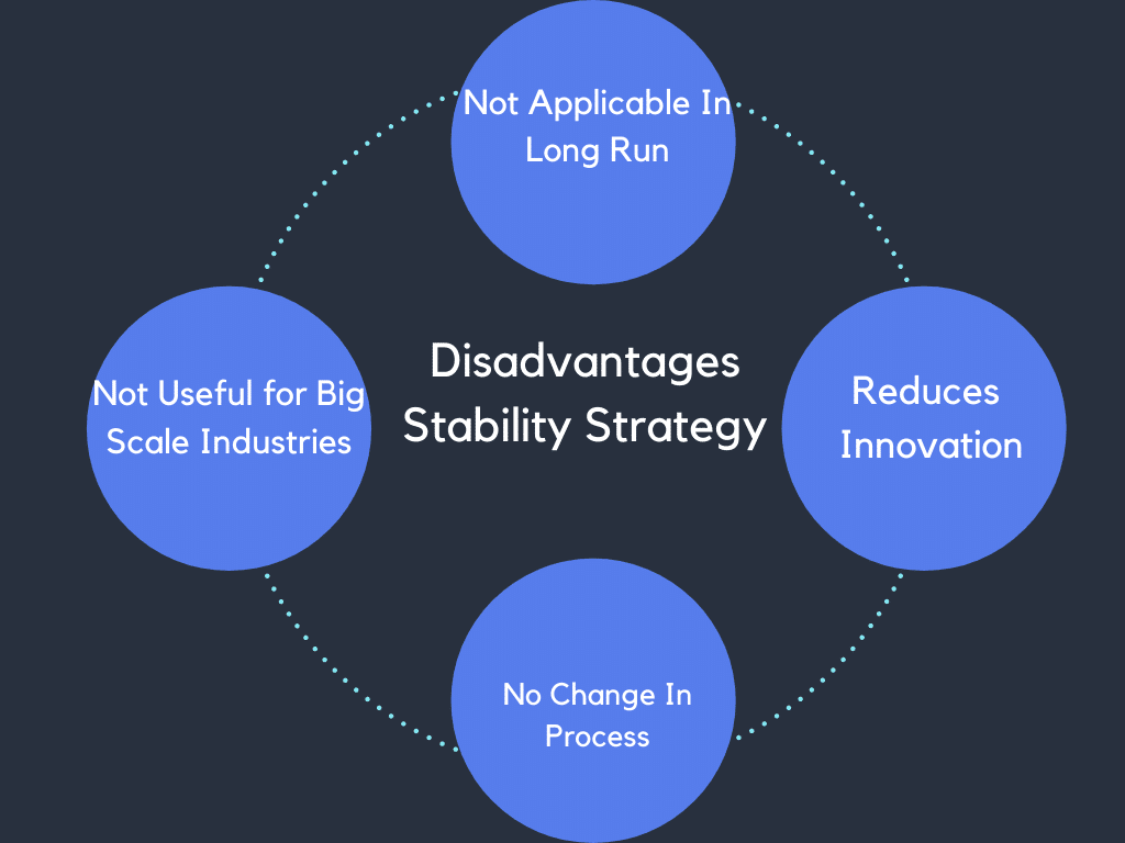 Disadvantages Stability Strategy