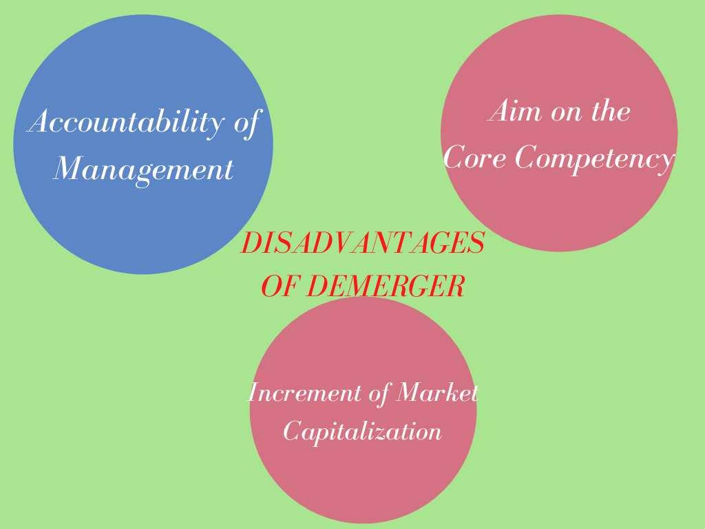 Disadvantages of Demerger