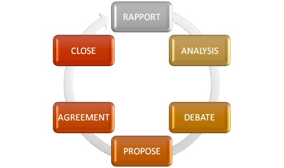 Radpac Model