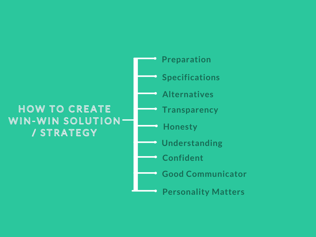 HOW TO CREATE WIN-WIN SOLUTION / STRATEGY