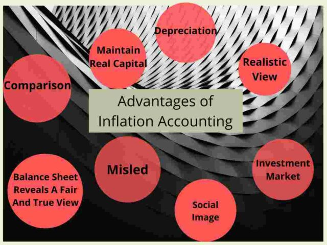 Advantages of Price Level Accounting
