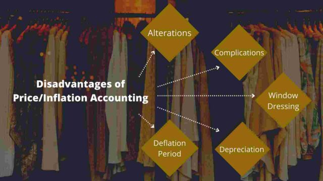 Disadvantages of Price Level Accounting