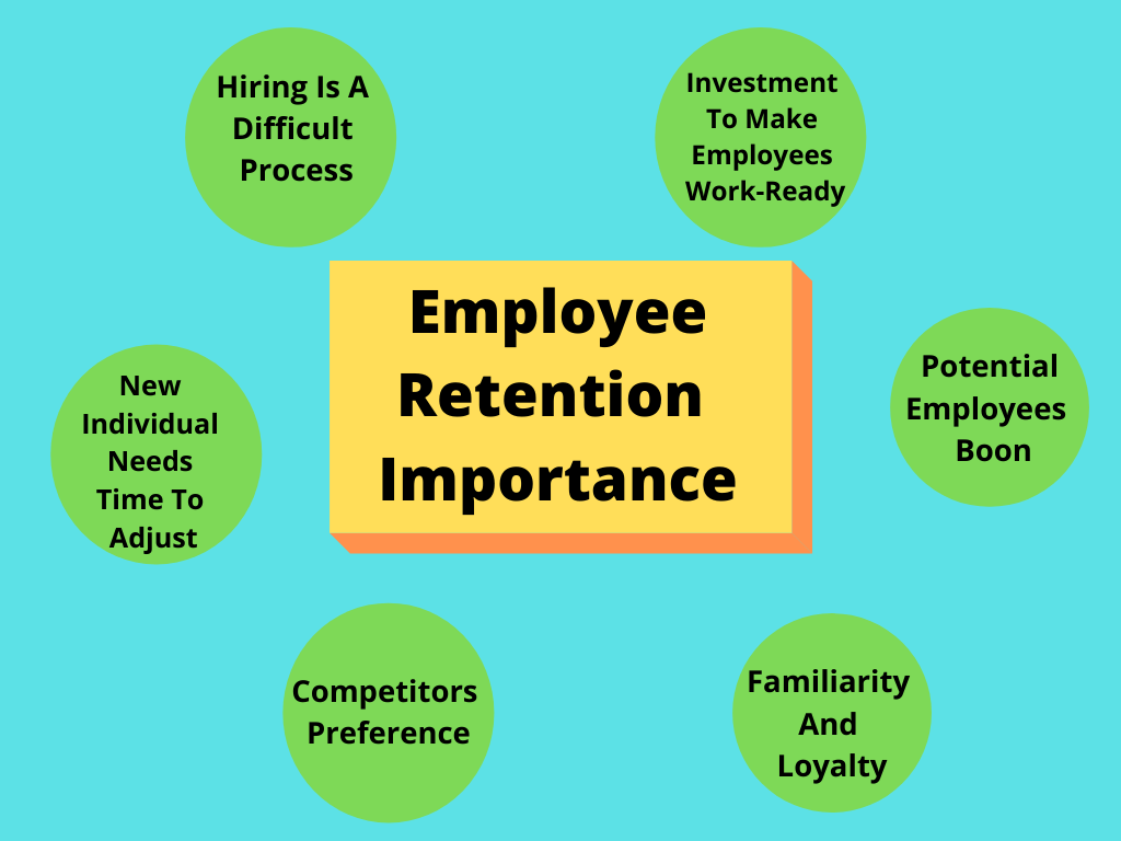 Employee Retention Importance