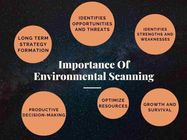 Importance Of Environmental Scanning