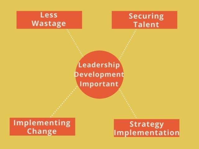 Leadership Development Important