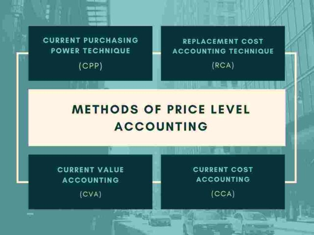 Methods of Price Level Accounting