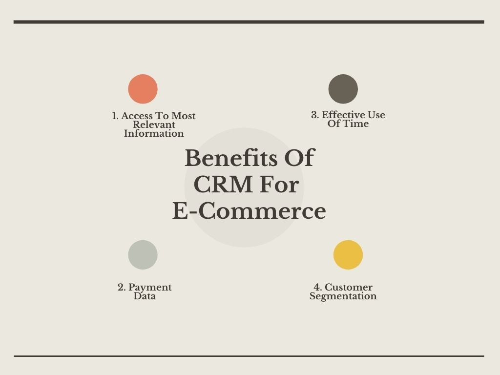 Benefits Of CRM For E-Commerce