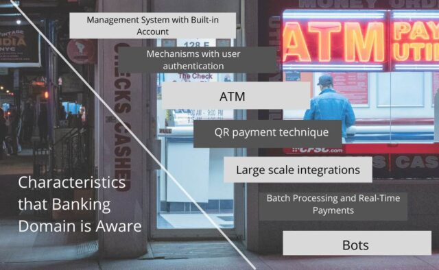 Characteristics that Banking Domain is Aware