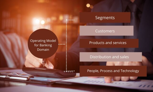 Operating Model for Banking Domain