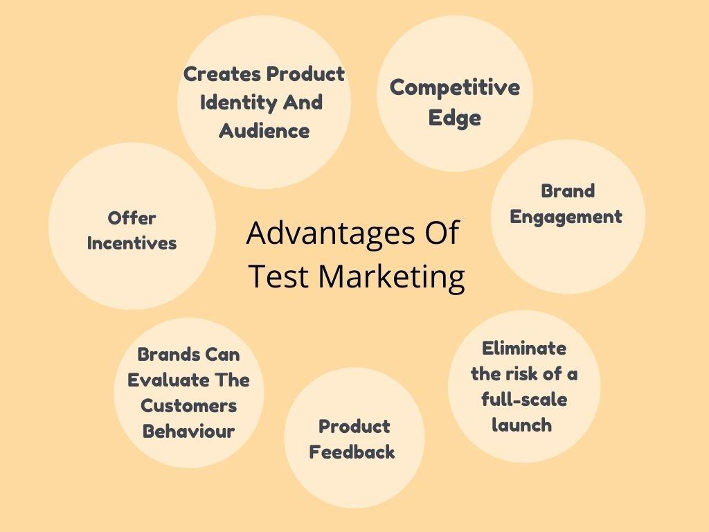 Advantages Of Test Marketing