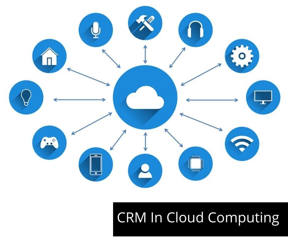 CRM In Cloud Computing