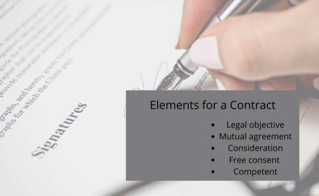 Elements for a Contract