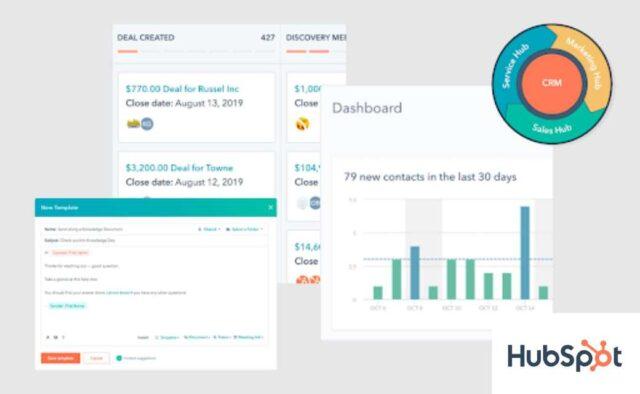 HubSpot CRM analytic