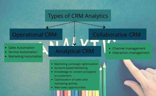 Types of CRM Analytics