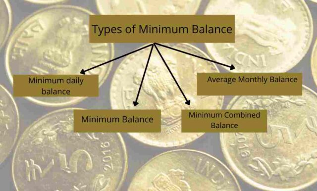 Types of Minimum Balance