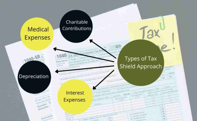 Types of Tax Shield Approach