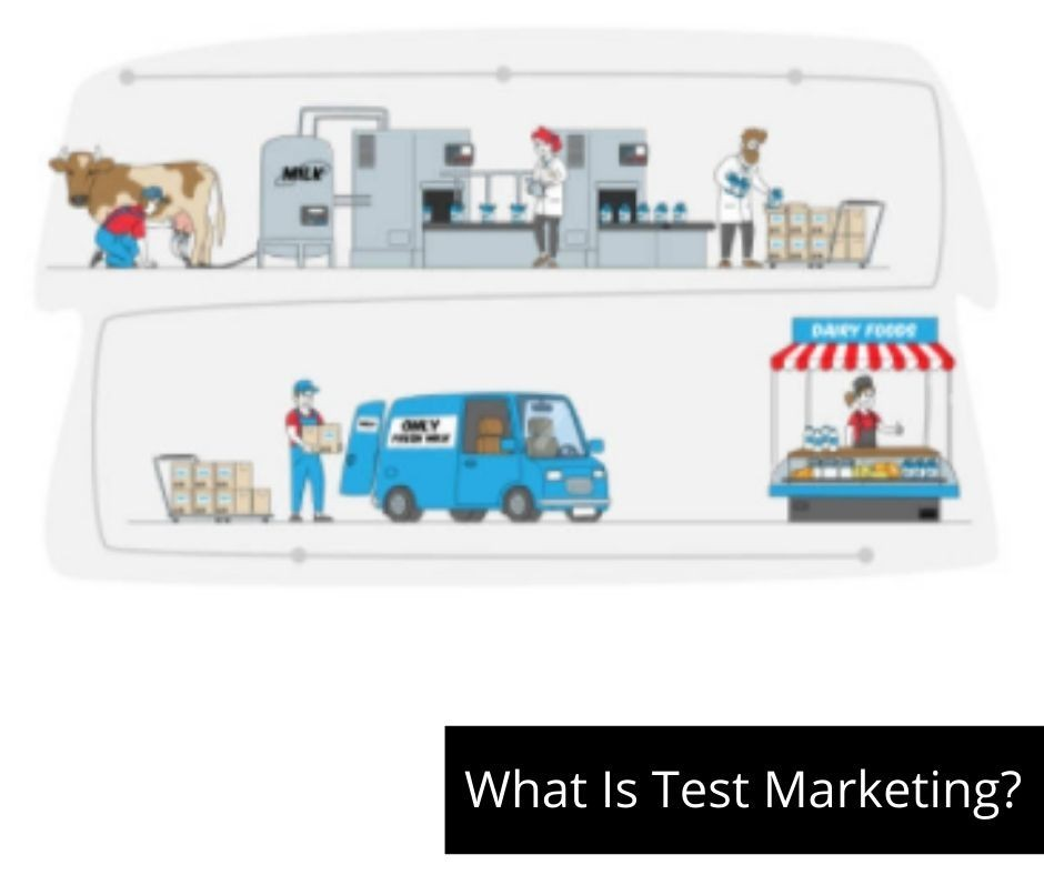 What Is Test Marketing