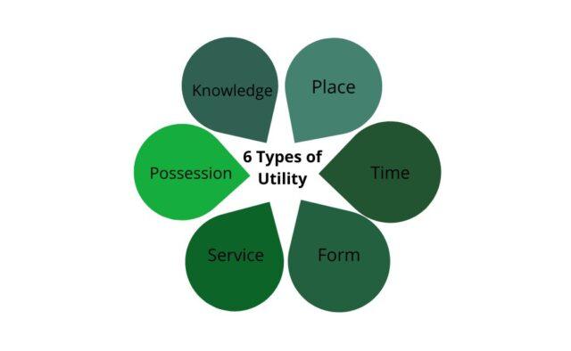 6 Types of Utility