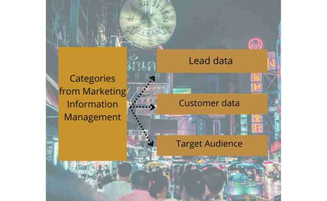 Categories from Marketing Info Management