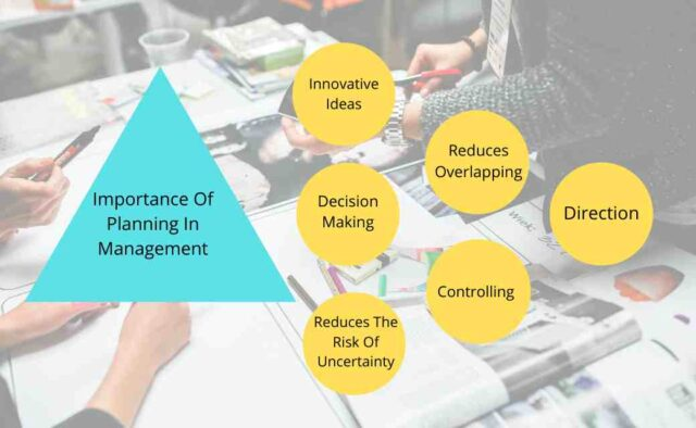 Importance Of Planning In Management