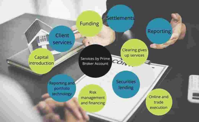 Services by Prime Broker Account