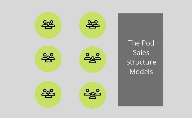 The Pod Sales Structure Models