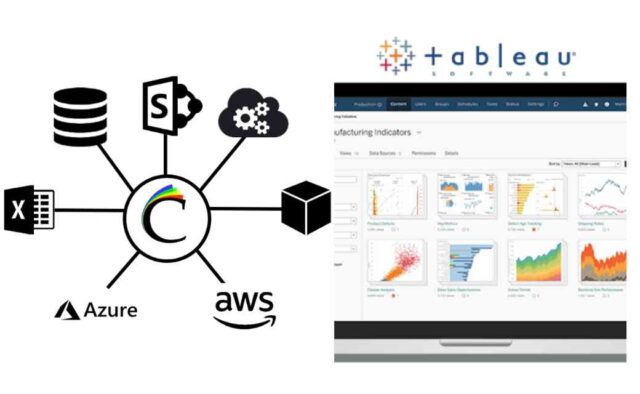Clear analytics and Tableau