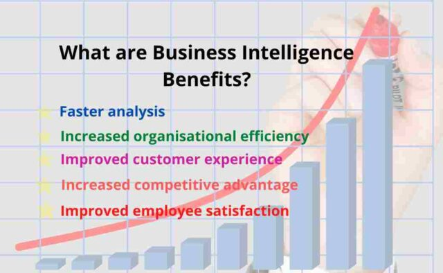 What are Business Intelligence Benefits