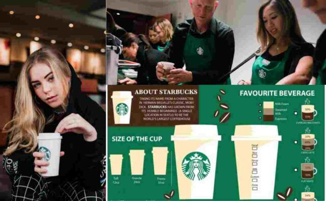 Working of Starbuck Business Model
