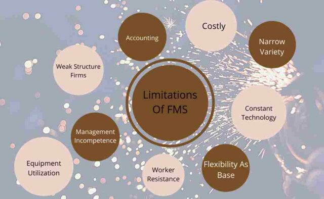 Limitations of Flexibility Manufacturing System
